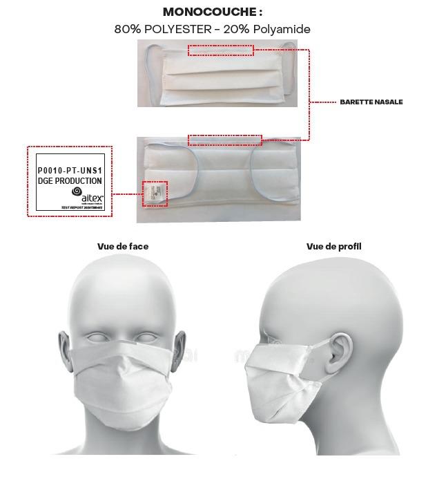 Masque réutilisable et lavable monocouche homologué UNS 1 blanc